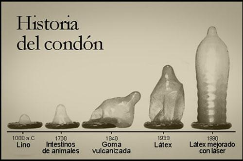 Historia del condón